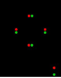 ماذا يحدث للإلكترونات عندما تتشكل الرابطة التساهمية القطبية