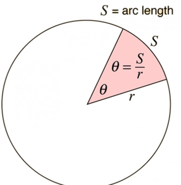 عند نحول 20٪ إلى زاوية قطاع دائرية ، فإنها تساوي