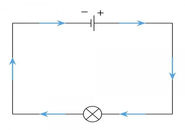 تنتقل الإلكترونات الموجودة في البطارية من الطرف السالب إلى الطرف الموجب