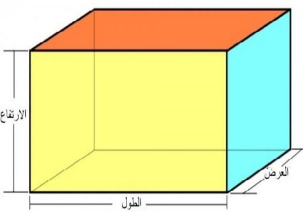 كيفية قياس مساحة الفصل وحجمه