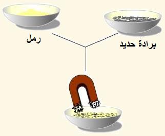 يعتبر مخلوط برادة الحديد والرمل من المواد النقية