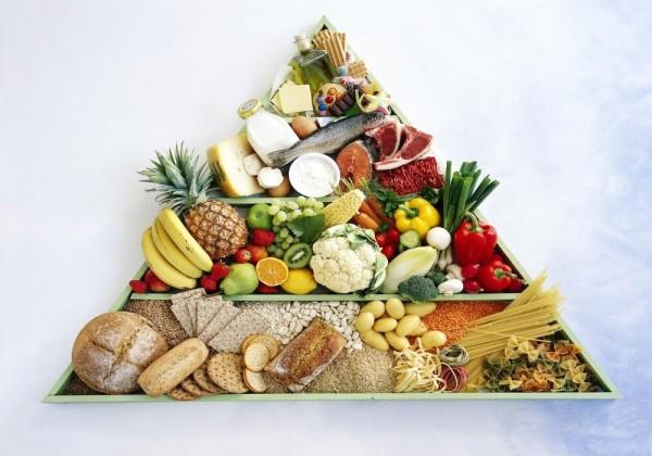 تعرف على افضل نظام غذائي لانقاص الوزن