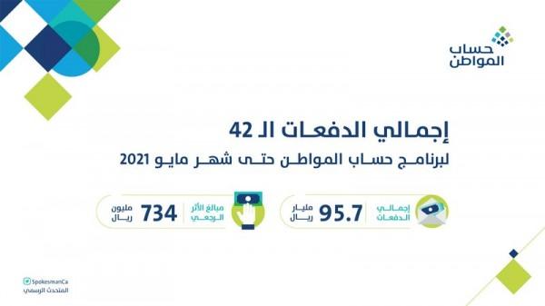 """أودع """"حساب المواطن"""" 1.9 مليار ريال دعماً لشهر مايو"""