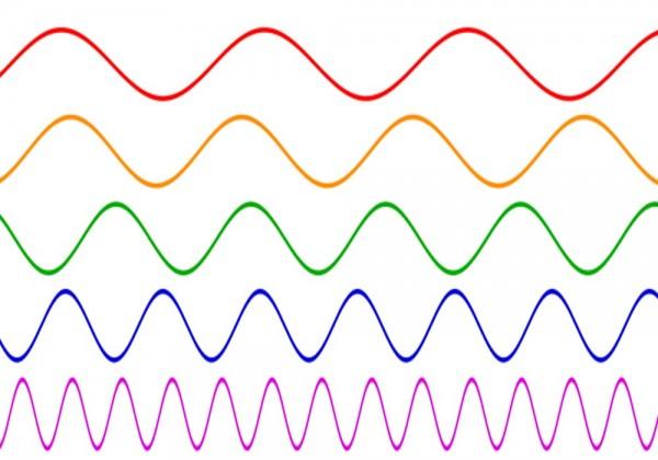عدد الموجات التي تعبر نقطة محددة في الثانية