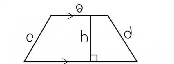 أي من الأشكال الرباعية التالية لا تحتوي على اضلاع متقابلة ومتطابقة