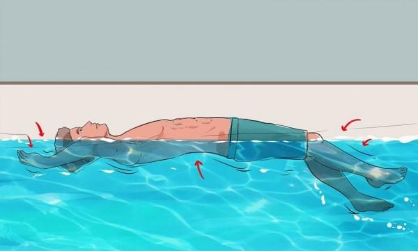 إذا كانت كثافة الجسم أقل من كثافة السائل فعندئذ الجسم