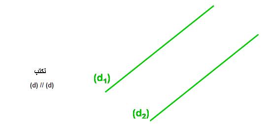 حدد المستقيمات المتوازية أدناه