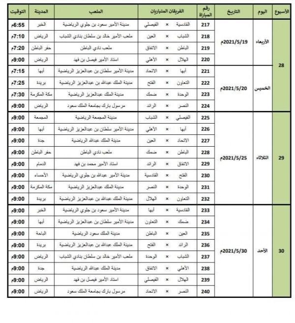ما مواعيد مباريات الدور الثاني من الدوري السعودي